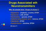 drugs associated wth neurotransmitters