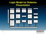 logic model for diabetes presentation