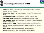 chronology of events of nmeee