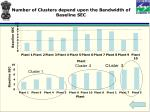 number of clusters depend upon the bandwidth of baseline sec