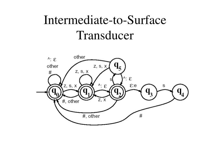 Intermediate-to-Surface Transducer