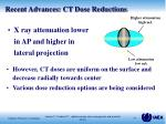 recent advances ct dose reductions