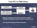 from rtl to tsmc silicon