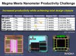 magma meets nanometer productivity challenge