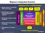 magma s integrated solution