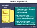 the eda requirements