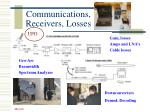 communications receivers losses