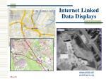 internet linked data displays