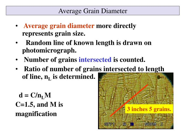Average Grain Diameter
