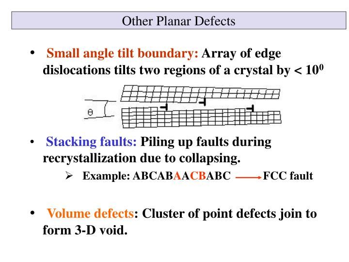 Other Planar Defects