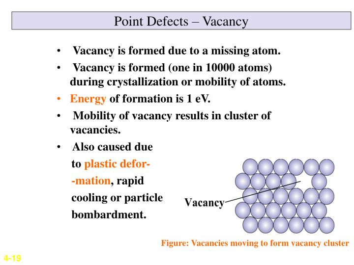 Point Defects – Vacancy