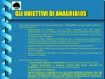 gli obiettivi di anagribios