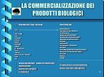 la commercializzazione dei prodotti biologici