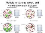 models for strong weak and nonelectrolytes in solution