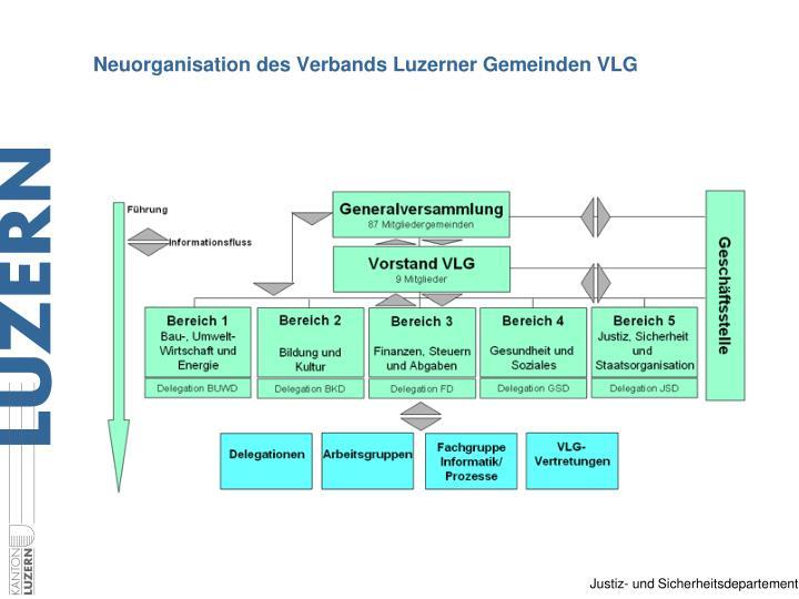 Neuorganisation des Verbands Luzerner Gemeinden VLG
