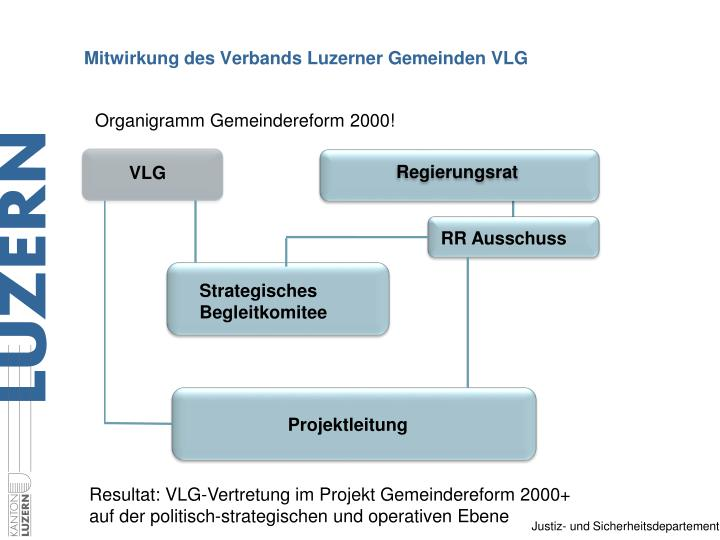 Mitwirkung des Verbands Luzerner Gemeinden VLG