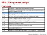 hrm work process design overview2