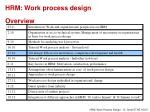 hrm work process design overview3
