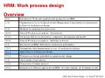 hrm work process design overview6