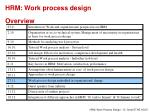 hrm work process design overview7