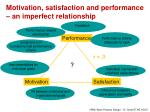 motivation satisfaction and performance an imperfect relationship