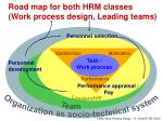 road map for both hrm classes work process design leading teams