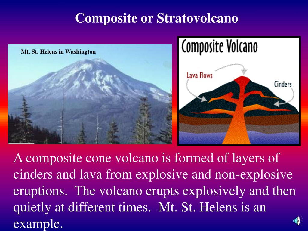 Composite or Stratovolcano