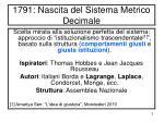 1791 nascita del sistema metrico decimale