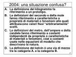 2004 una situazione confusa
