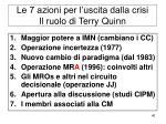 le 7 azioni per l uscita dalla crisi il ruolo di terry quinn