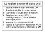 le ragioni strutturali della crisi