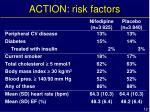 action risk factors