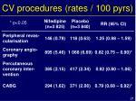 cv procedures rates 100 pyrs