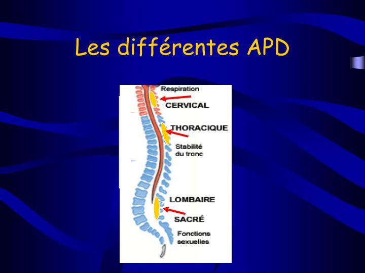 Les différentes APD
