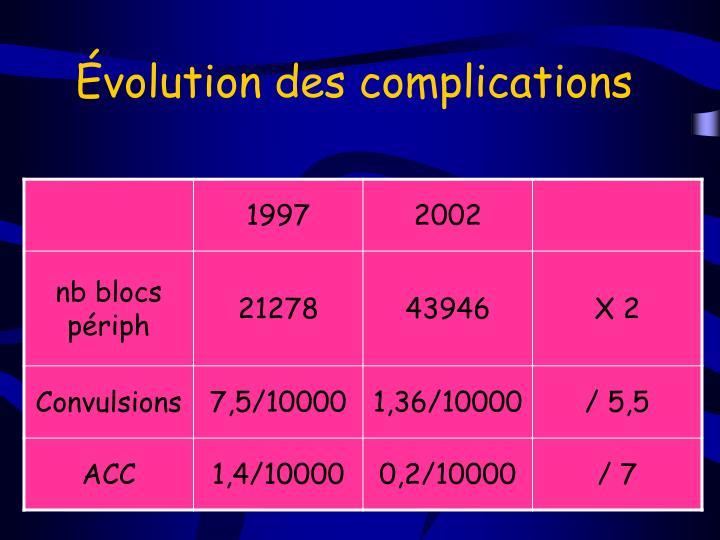 Évolution des complications