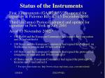 status of the instruments