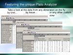 featuring the unique plato analyzer1