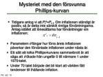 mysteriet med den f rsvunna phillips kurvan