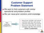 customer support problem statement