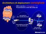 architettura di deployment consigliata