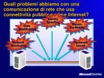 quali problemi abbiamo con una comunicazione di rete che usa connettivit pubblica come internet