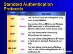 standard authentication protocols