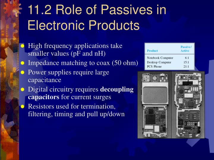 11.2 Role of Passives in Electronic Products