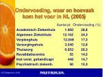 ondervoeding waar en hoevaak kom het voor in nl 2005