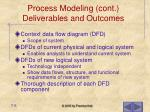 process modeling cont deliverables and outcomes