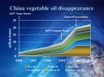 china vegetable oil disappearance