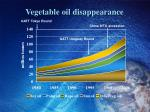 vegetable oil disappearance