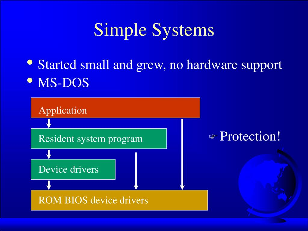 PPT - Operating System PowerPoint Presentation - ID:793414