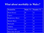 what about morbidity in wales
