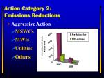 action category 2 emissions reductions